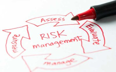 risk managment plan boston